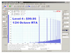 TrueRTA Audio Spectrum Analyzer Software